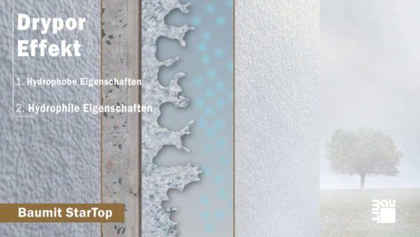 Baumit Star Top Silikonputz mit Drypor-Effekt 25 Kg