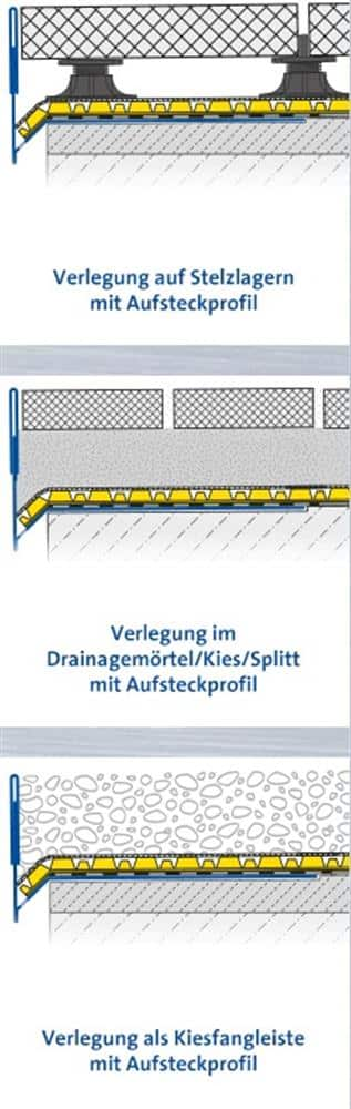 DURABAL ST Aufsteckprofil Edelstahl Feinschliff 2,50m/30,0mm